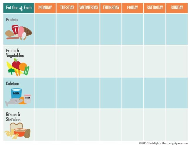 A chart for teaching kids to pack their own lunch